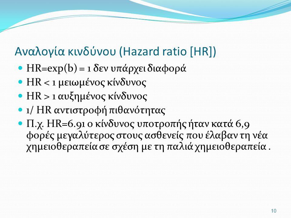 Αναλογία κινδύνου (Hazard ratio [HR]) HR=exp(b) = 1 δεν υπάρχει διαφορά HR < 1 μειωμένoς κίνδυνος HR > 1 αυξημένος κίνδυνος 1/ ΗR αντιστροφή πιθανότητας Π.χ.