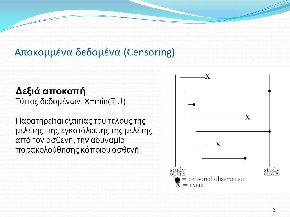 Αποκομμένα δεδομένα (Censoring) 3 Δεξιά αποκοπή Τύπος δεδομένων: Χ=min(T,U) Παρατηρείται εξαιτίας του τέλους της μελέτης, της εγκατάλειψης της μελέτης από τον ασθενή, την αδυναμία παρακολούθησης κάποιου ασθενή.