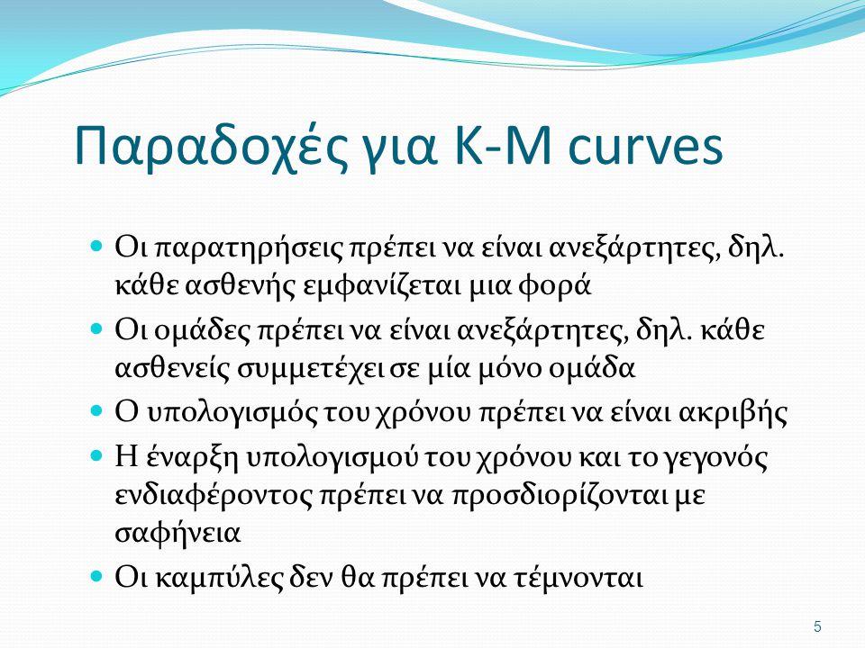 Παραδοχές για K-M curves Οι παρατηρήσεις πρέπει να είναι ανεξάρτητες, δηλ.
