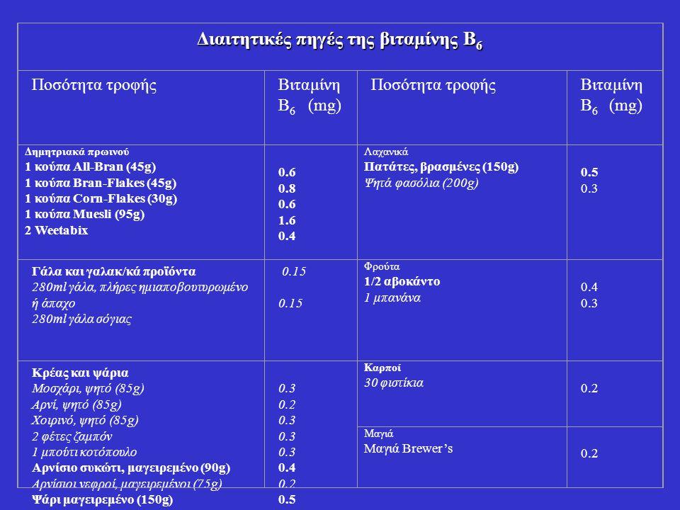 Διαιτητικές πηγές της βιταμίνης Β 6 Ποσότητα τροφήςΒιταμίνη Β 6 (mg) Ποσότητα τροφήςΒιταμίνη Β 6 (mg) Δημητριακά πρωινού 1 κούπα All-Bran (45g) 1 κούπ