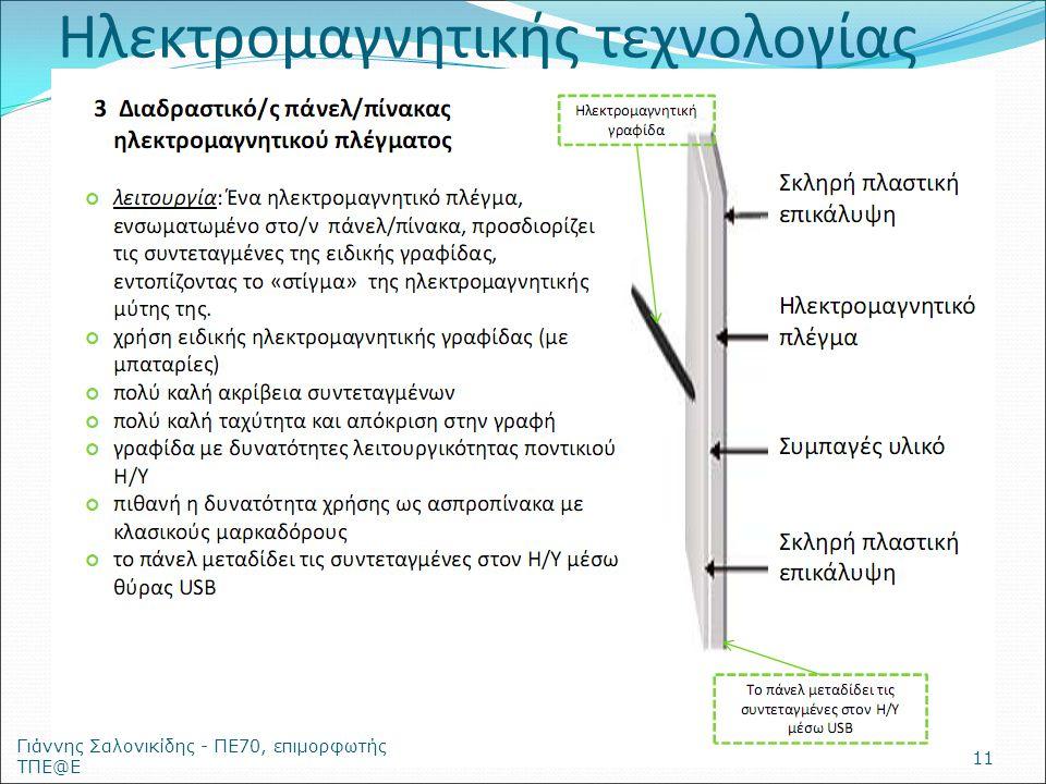 Ηλεκτρομαγνητικής τεχνολογίας Γιάννης Σαλονικίδης - ΠΕ70, επιμορφωτής ΤΠΕ@Ε 11