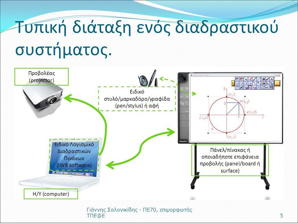 Τυπική διάταξη ενός διαδραστικού συστήματος. Γιάννης Σαλονικίδης - ΠΕ70, επιμορφωτής ΤΠΕ@Ε5