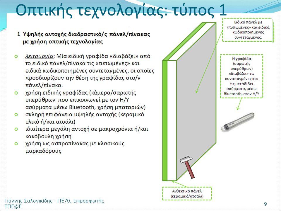 Οπτικής τεχνολογίας: τύπος 1 Γιάννης Σαλονικίδης - ΠΕ70, επιμορφωτής ΤΠΕ@Ε 9