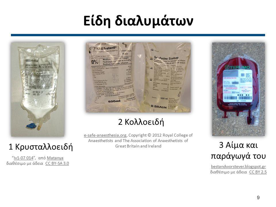 """Είδη διαλυμάτων 1 Κρυσταλλοειδή """"Iv1-07 014"""", από Matanya διαθέσιμο με άδεια CC BY-SA 3.0Iv1-07 014MatanyaCC BY-SA 3.0 2 Κολλοειδή e-safe-anaesthesia."""