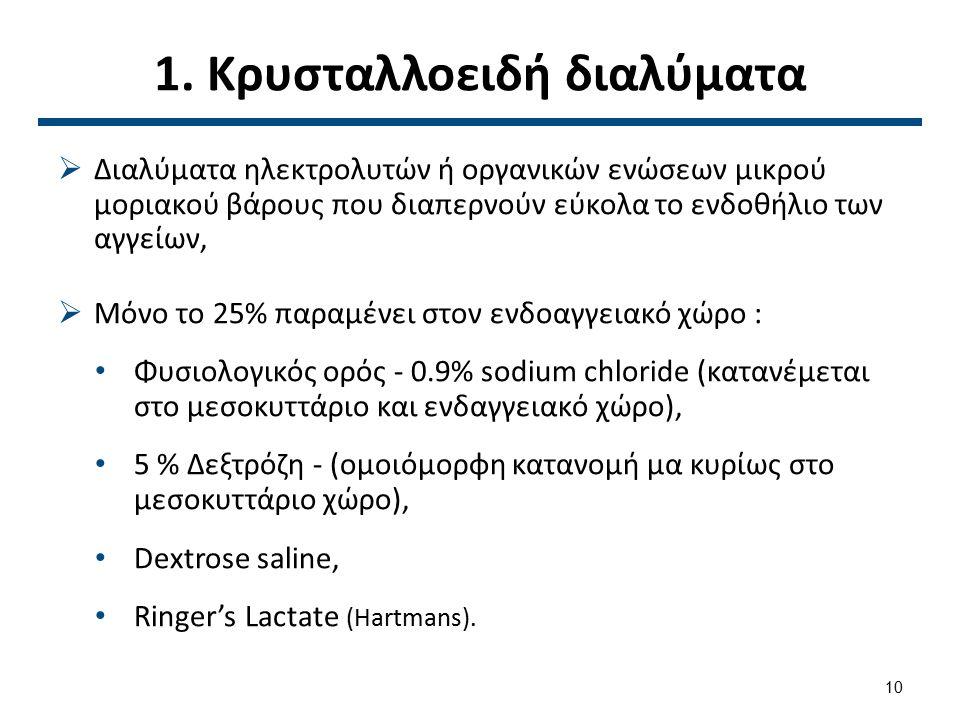1. Κρυσταλλοειδή διαλύματα  Διαλύματα ηλεκτρολυτών ή οργανικών ενώσεων μικρού μοριακού βάρους που διαπερνούν εύκολα το ενδοθήλιο των αγγείων,  Μόνο