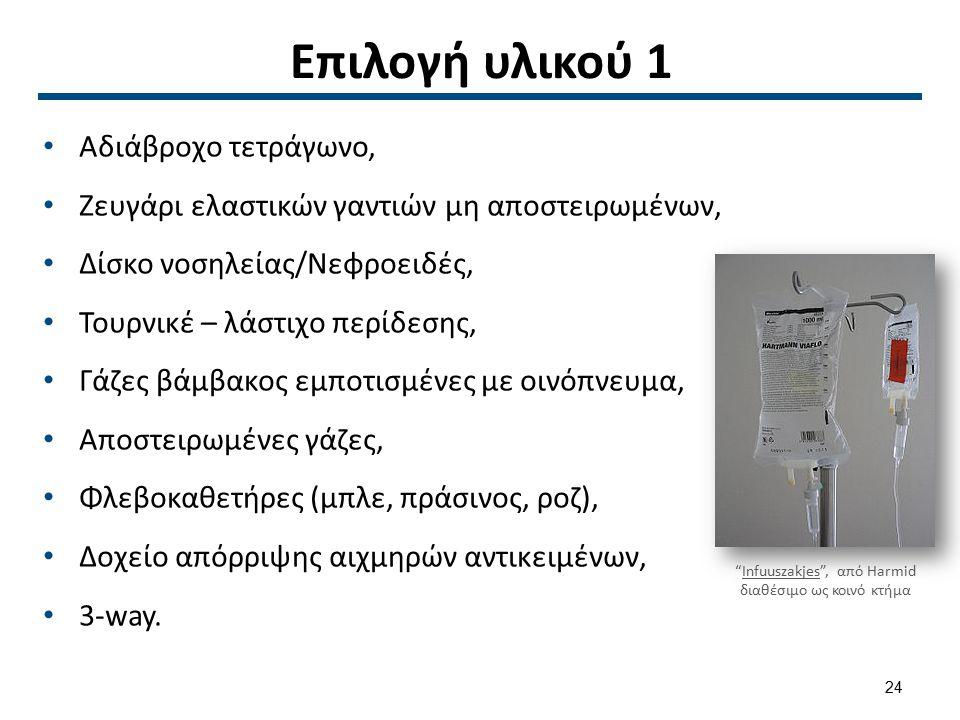 Επιλογή υλικού 1 Αδιάβροχο τετράγωνο, Ζευγάρι ελαστικών γαντιών μη αποστειρωμένων, Δίσκο νοσηλείας/Νεφροειδές, Τουρνικέ – λάστιχο περίδεσης, Γάζες βάμ