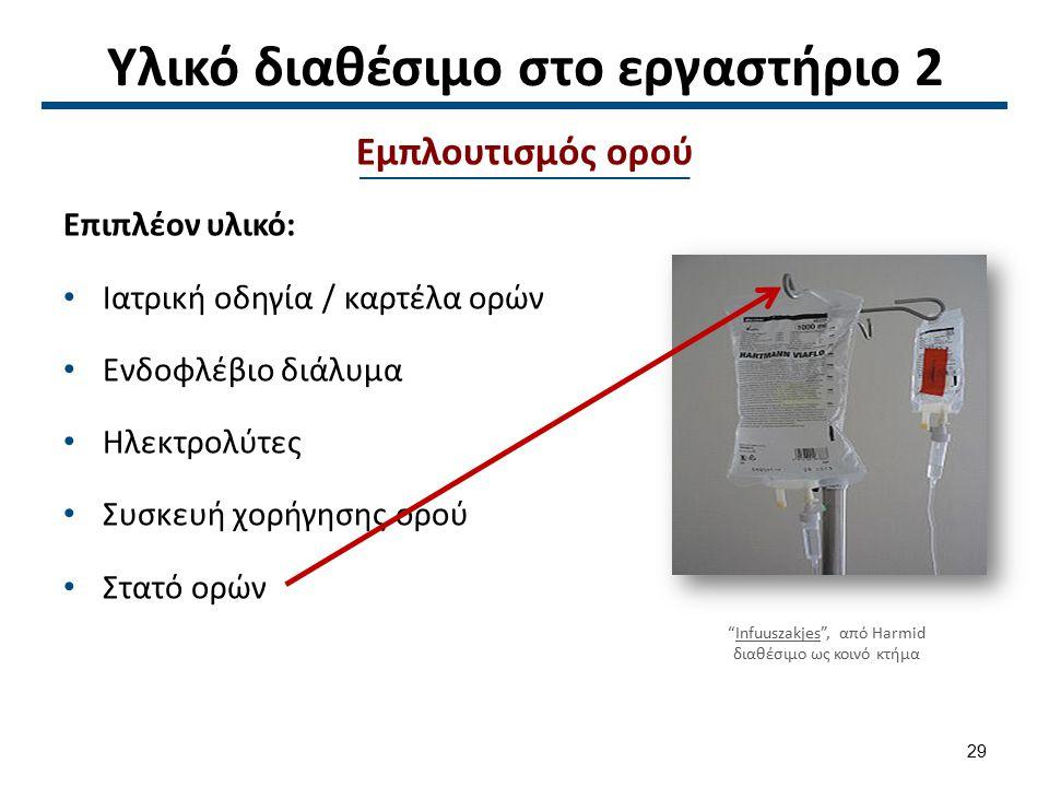 Υλικό διαθέσιμο στο εργαστήριο 2 Εμπλουτισμός ορού Επιπλέον υλικό: Ιατρική οδηγία / καρτέλα ορών Ενδοφλέβιο διάλυμα Ηλεκτρολύτες Συσκευή χορήγησης ορο