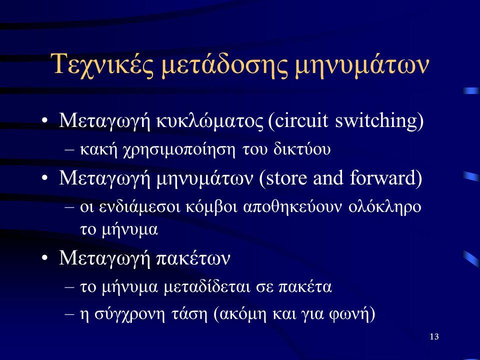 13 Τεχνικές μετάδοσης μηνυμάτων Μεταγωγή κυκλώματος (circuit switching) –κακή χρησιμοποίηση του δικτύου Μεταγωγή μηνυμάτων (store and forward) –οι ενδιάμεσοι κόμβοι αποθηκεύουν ολόκληρο το μήνυμα Μεταγωγή πακέτων –το μήνυμα μεταδίδεται σε πακέτα –η σύγχρονη τάση (ακόμη και για φωνή)