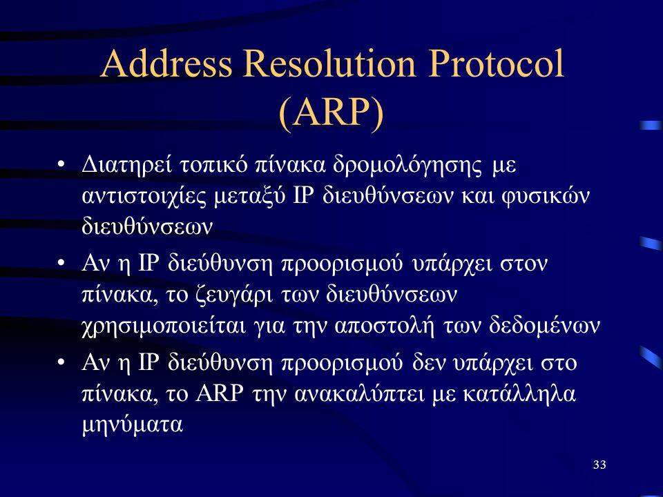33 Address Resolution Protocol (ARP) Διατηρεί τοπικό πίνακα δρομολόγησης με αντιστοιχίες μεταξύ IP διευθύνσεων και φυσικών διευθύνσεων Αν η IP διεύθυνση προορισμού υπάρχει στον πίνακα, το ζευγάρι των διευθύνσεων χρησιμοποιείται για την αποστολή των δεδομένων Αν η IP διεύθυνση προορισμού δεν υπάρχει στο πίνακα, το ARP την ανακαλύπτει με κατάλληλα μηνύματα