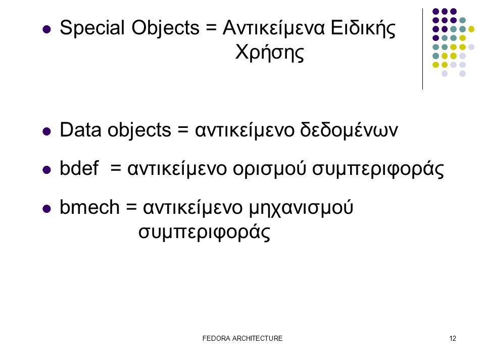 FEDORA ARCHITECTURE12 Special Objects = Αντικείμενα Ειδικής Χρήσης Data objects = αντικείμενο δεδομένων bdef = αντικείμενο ορισμού συμπεριφοράς bmech = αντικείμενο μηχανισμού συμπεριφοράς