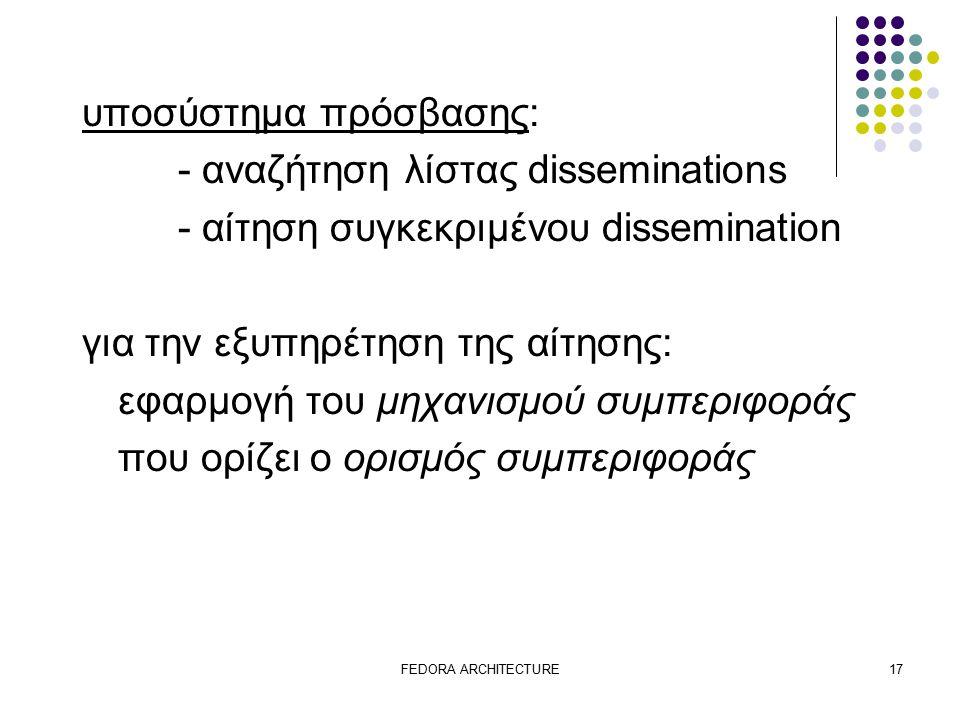 FEDORA ARCHITECTURE17 υποσύστημα πρόσβασης: - αναζήτηση λίστας disseminations - αίτηση συγκεκριμένου dissemination για την εξυπηρέτηση της αίτησης: εφαρμογή του μηχανισμού συμπεριφοράς που ορίζει ο ορισμός συμπεριφοράς