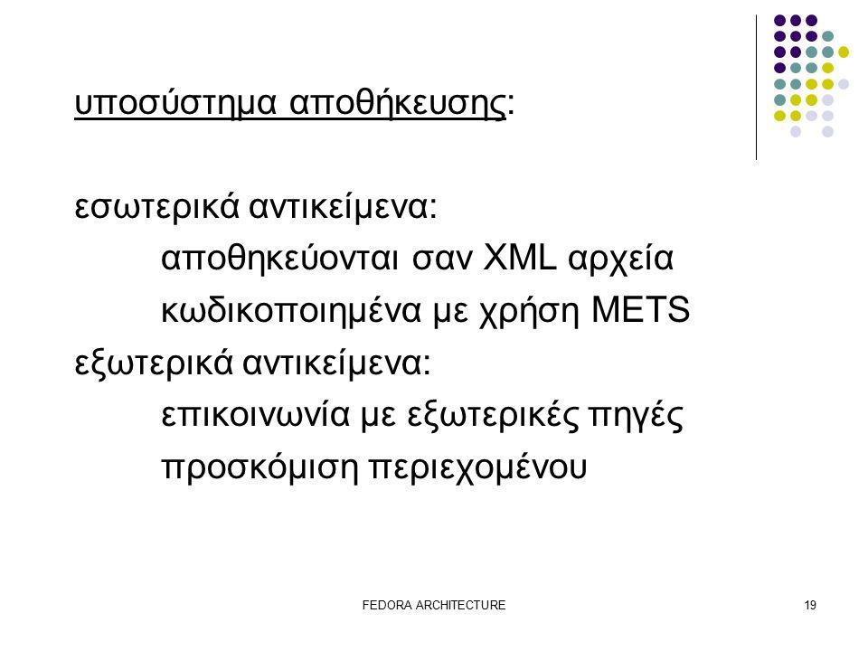 FEDORA ARCHITECTURE19 υποσύστημα αποθήκευσης: εσωτερικά αντικείμενα: αποθηκεύονται σαν XML αρχεία κωδικοποιημένα με χρήση METS εξωτερικά αντικείμενα: επικοινωνία με εξωτερικές πηγές προσκόμιση περιεχομένου