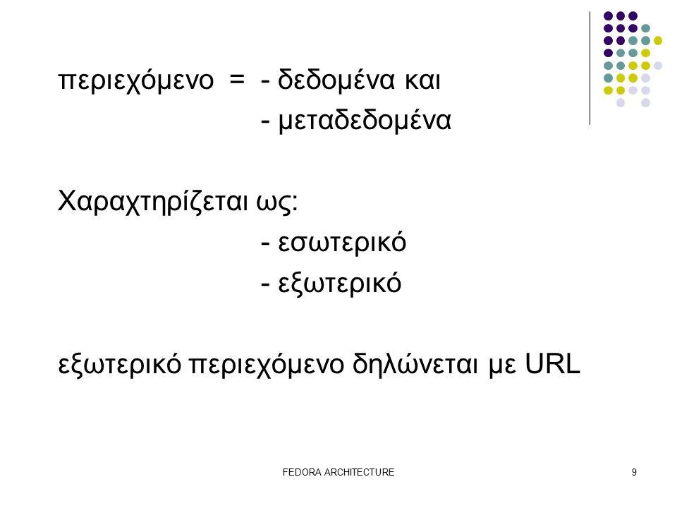 FEDORA ARCHITECTURE9 περιεχόμενο =- δεδομένα και - μεταδεδομένα Χαραχτηρίζεται ως: - εσωτερικό - εξωτερικό εξωτερικό περιεχόμενο δηλώνεται με URL