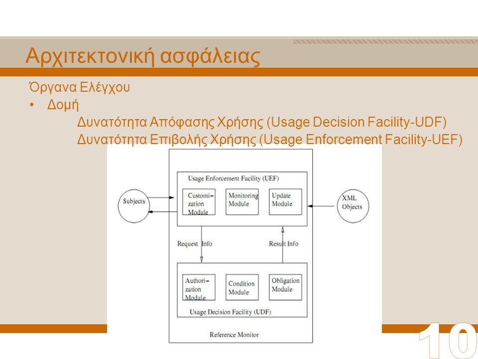 Αρχιτεκτονική ασφάλειας Όργανα Ελέγχου Δομή Δυνατότητα Απόφασης Χρήσης (Usage Decision Facility-UDF) Δυνατότητα Επιβολής Χρήσης (Usage Enforcement Facility-UEF)