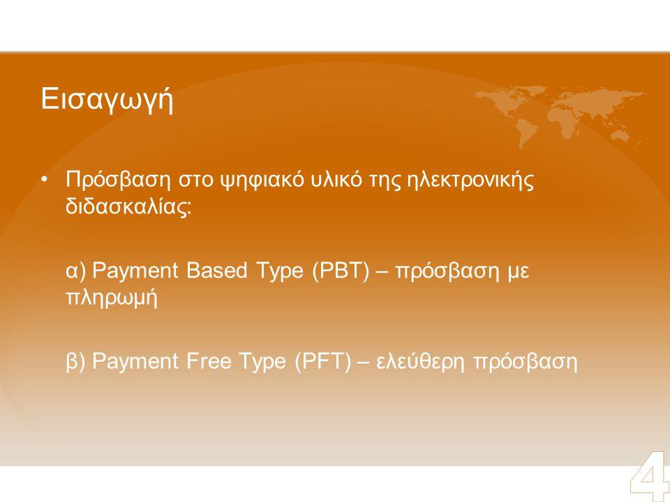Εισαγωγή Πρόσβαση στο ψηφιακό υλικό της ηλεκτρονικής διδασκαλίας: α) Payment Based Type (PBT) – πρόσβαση με πληρωμή β) Payment Free Type (PFT) – ελεύθερη πρόσβαση