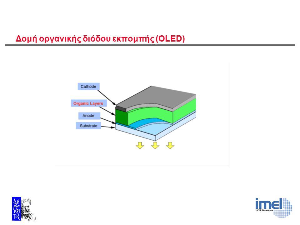 Δομή οργανικής διόδου εκπομπής (OLED)
