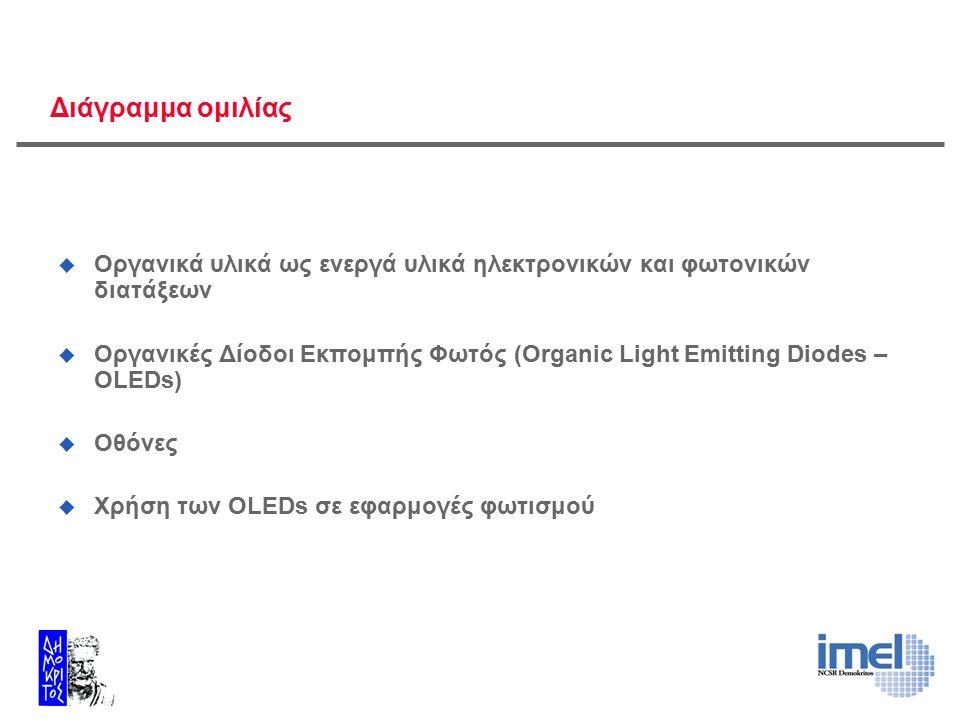 Διάγραμμα ομιλίας u Οργανικά υλικά ως ενεργά υλικά ηλεκτρονικών και φωτονικών διατάξεων u Οργανικές Δίοδοι Εκπομπής Φωτός (Organic Light Emitting Diod
