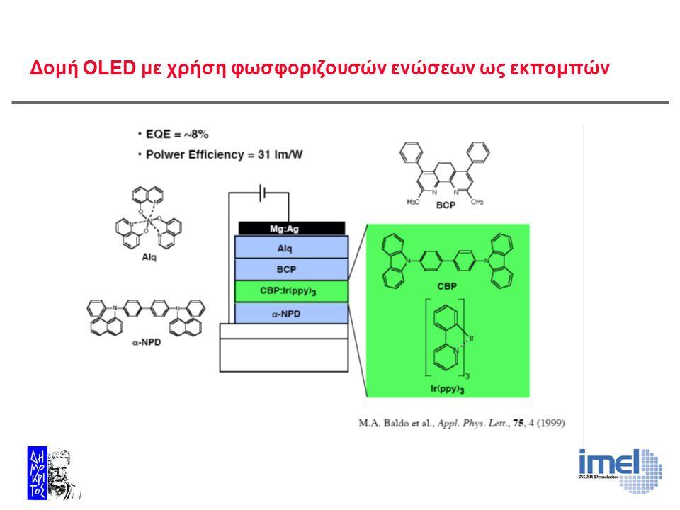 Δομή OLED με χρήση φωσφοριζουσών ενώσεων ως εκπομπών