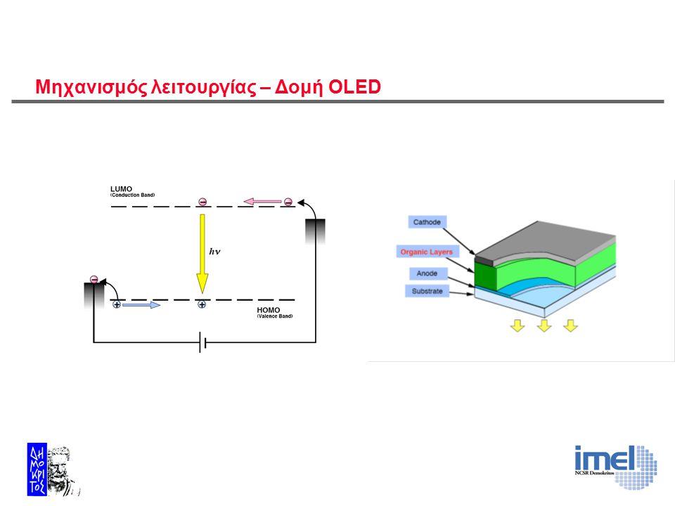 Μηχανισμός λειτουργίας – Δομή OLED