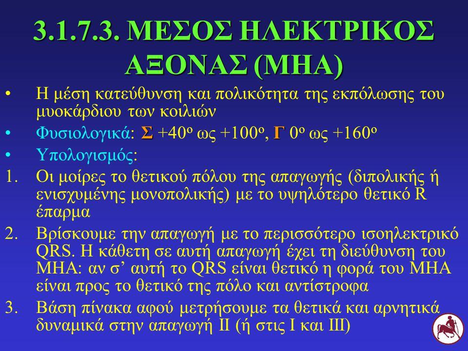 3.1.7.3. ΜΕΣΟΣ ΗΛΕΚΤΡΙΚΟΣ ΑΞΟΝΑΣ (ΜΗΑ) Η μέση κατεύθυνση και πολικότητα της εκπόλωσης του μυοκάρδιου των κοιλιών ΣΓΦυσιολογικά: Σ +40 ο ως +100 ο, Γ 0