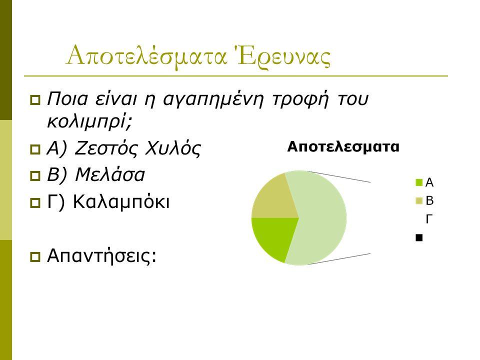 Αποτελέσματα Έρευνας  Ποια είναι η αγαπημένη τροφή του κολιμπρί;  Α) Ζεστός Χυλός  Β) Μελάσα  Γ) Καλαμπόκι  Απαντήσεις: