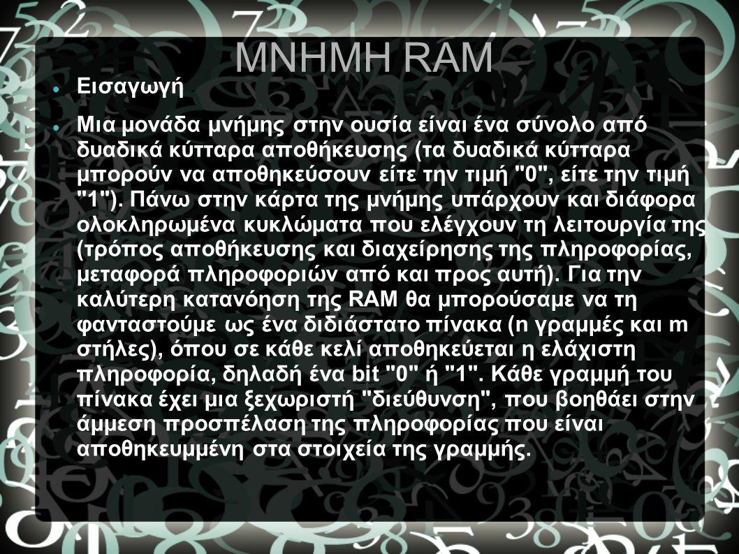 Η ROM (Read-Only Memory, μτφ.