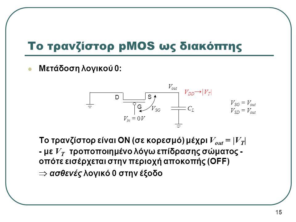 Μετάδοση λογικού 0: Το τρανζίστορ είναι ON (σε κορεσμό) μέχρι V out = |V T | - με V T τροποποιημένο λόγω επίδρασης σώματος - οπότε εισέρχεται στην περ
