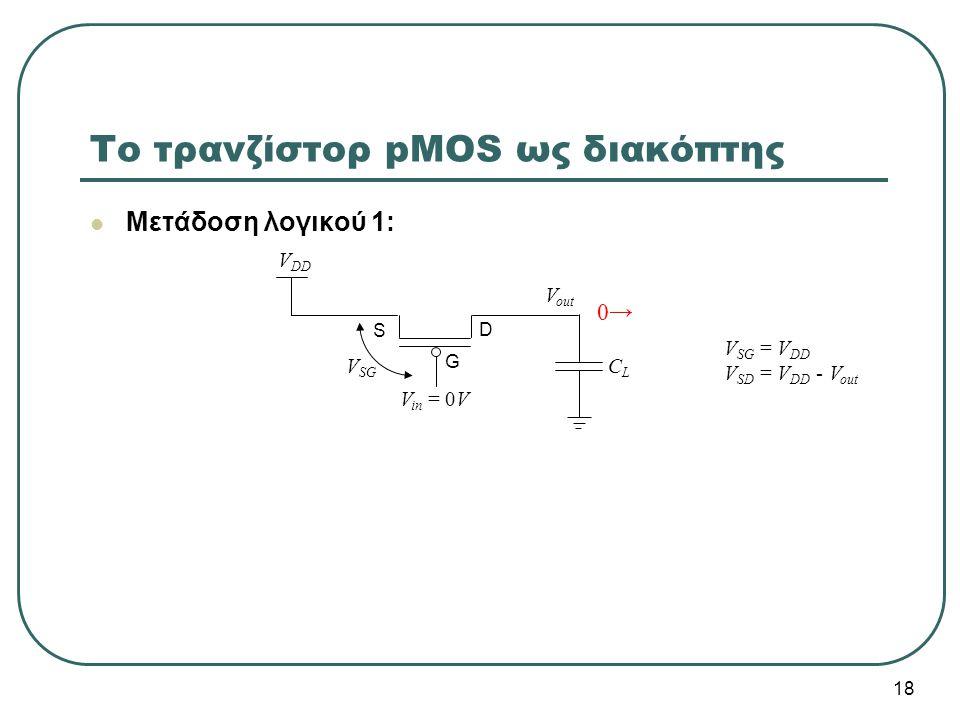 Μετάδοση λογικού 1: V DD Το τρανζίστορ pMOS ως διακόπτης CLCL V out 0→0→ D S V in = 0V G V SG V SG = V DD V SD = V DD - V out 18