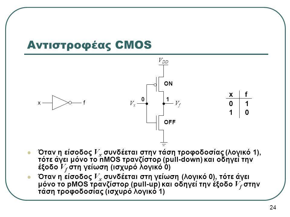 24 Όταν η είσοδος V x συνδέεται στην τάση τροφοδοσίας (λογικό 1), τότε άγει μόνο το nMOS τρανζίστορ (pull-down) και οδηγεί την έξοδο V f στη γείωση (ι