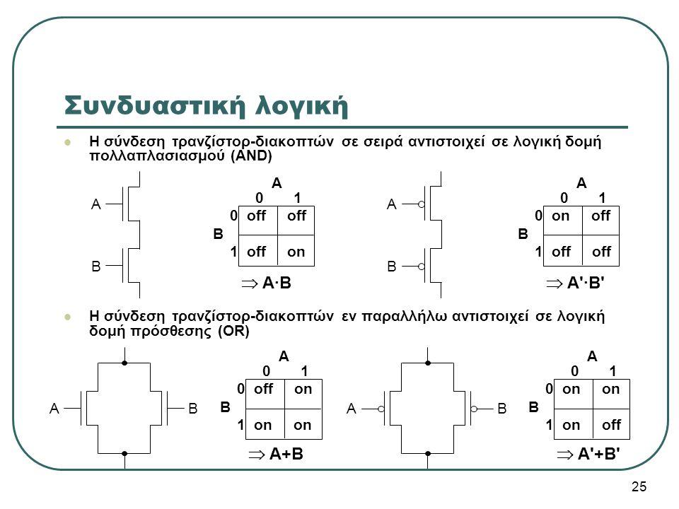 25 Η σύνδεση τρανζίστορ-διακοπτών σε σειρά αντιστοιχεί σε λογική δομή πολλαπλασιασμού (AND) Η σύνδεση τρανζίστορ-διακοπτών εν παραλλήλω αντιστοιχεί σε