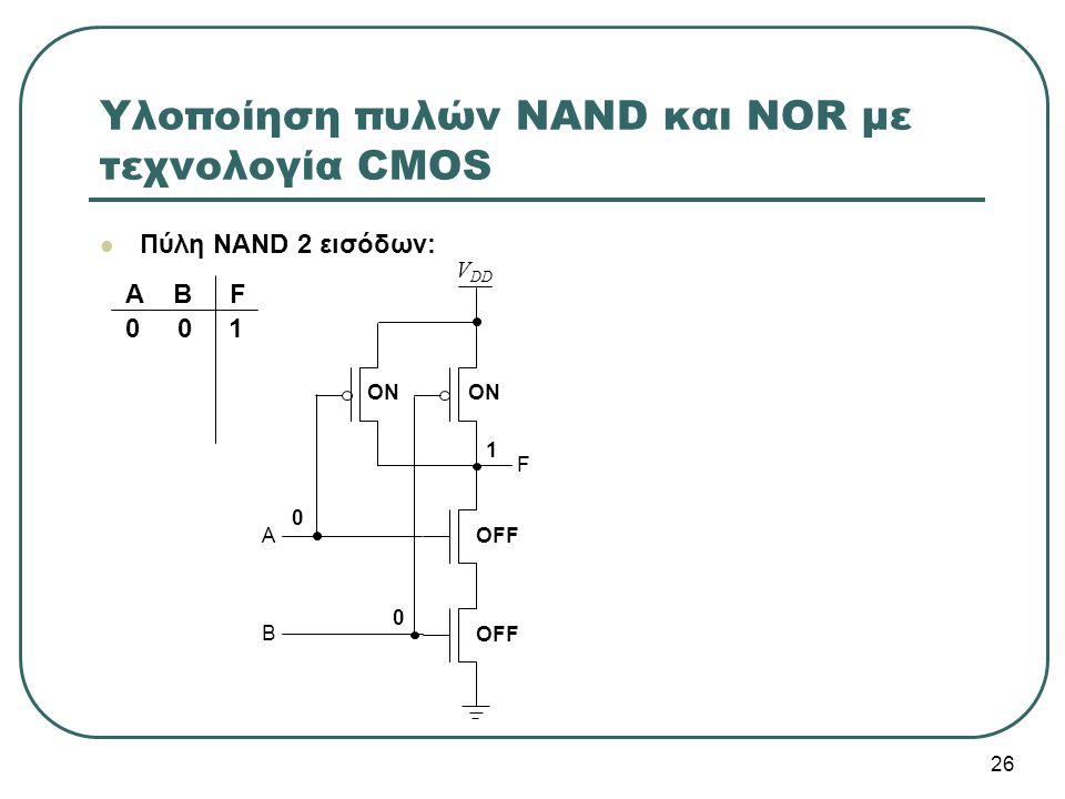 26 Υλοποίηση πυλών NAND και NOR με τεχνολογία CMOS Πύλη NAND 2 εισόδων: V DD A A B F 0 0 1 B F 0 ON OFF 1 0 ON OFF