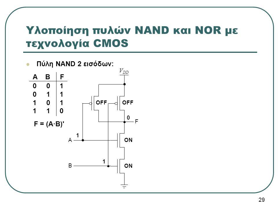 29 Υλοποίηση πυλών NAND και NOR με τεχνολογία CMOS Πύλη NAND 2 εισόδων: V DD A A B F 0 0 1 0 1 1 1 0 1 1 1 0 F = (A·B)' B F 1 OFF ON 0 1 OFF ON