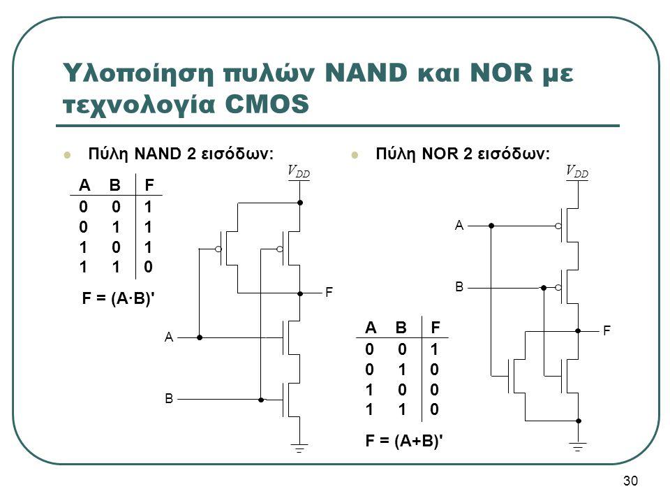 30 Υλοποίηση πυλών NAND και NOR με τεχνολογία CMOS Πύλη NAND 2 εισόδων: Πύλη NOR 2 εισόδων: V DD A A B F 0 0 1 0 1 1 1 0 1 1 1 0 F = (A·B)' V DD A B F