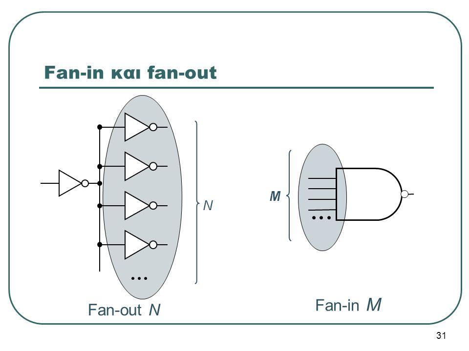 31 Fan-in και fan-out N Fan-out N Fan-in M M
