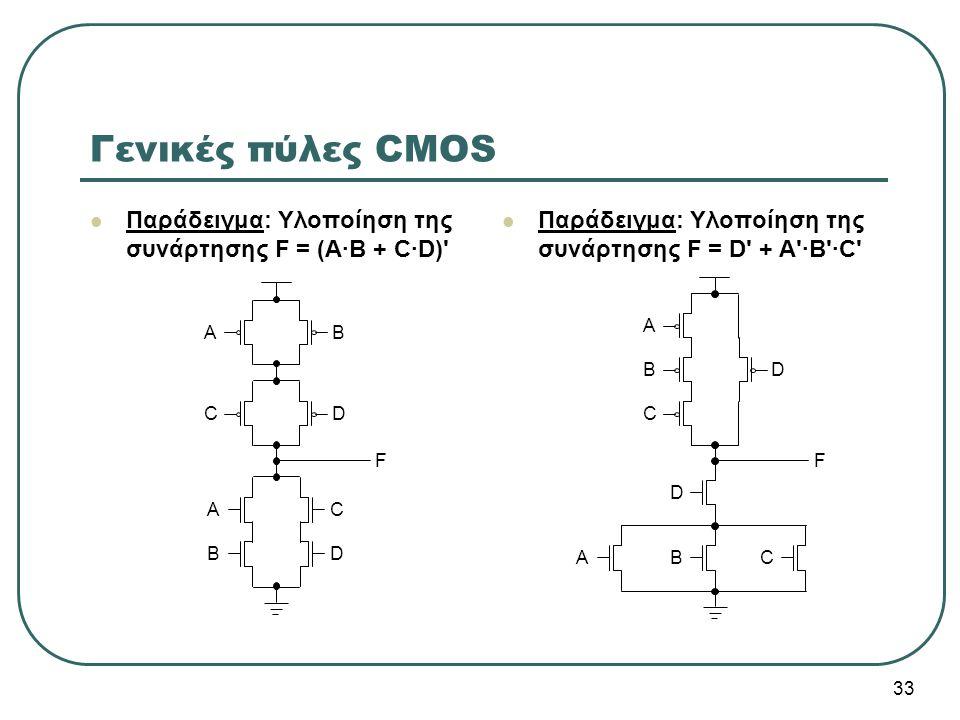 Γενικές πύλες CMOS Παράδειγμα: Υλοποίηση της συνάρτησης F = (Α·Β + C·D)' Παράδειγμα: Υλοποίηση της συνάρτησης F = D' + A'·B'·C' A B C D A C B D FF A B