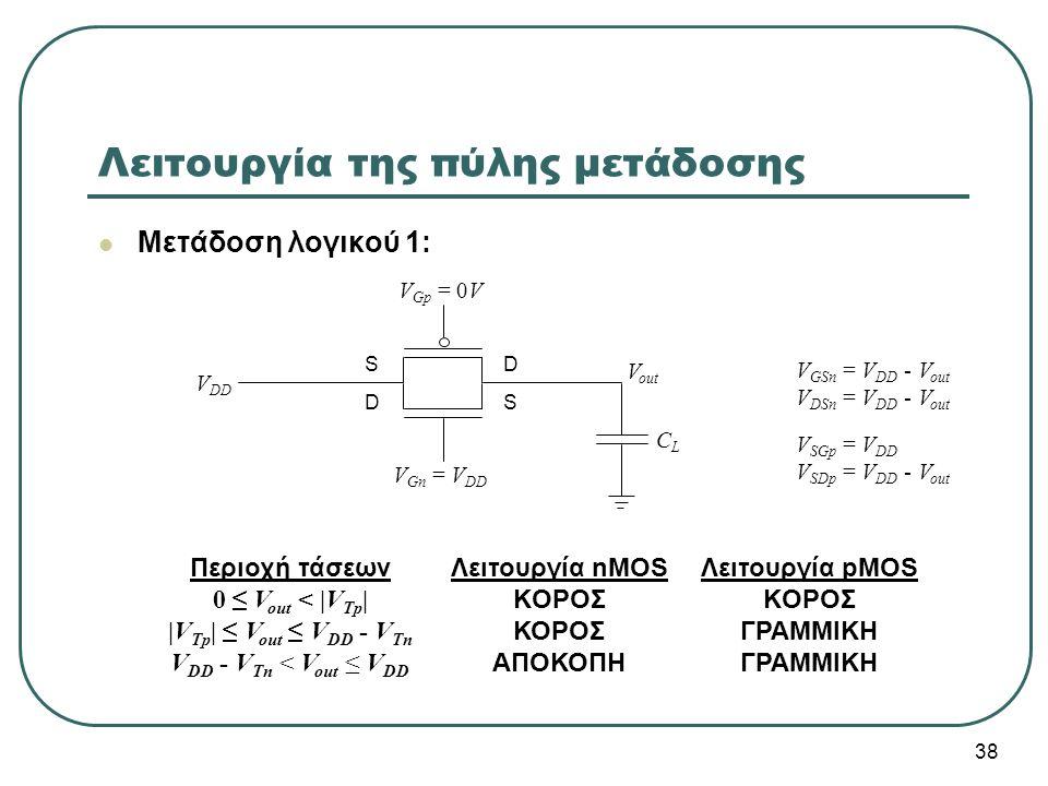 38 Λειτουργία της πύλης μετάδοσης Μετάδοση λογικού 1: SD V DD V Gn = V DD CLCL V out V GSn = V DD - V out V DSn = V DD - V out V SGp = V DD V SDp = V