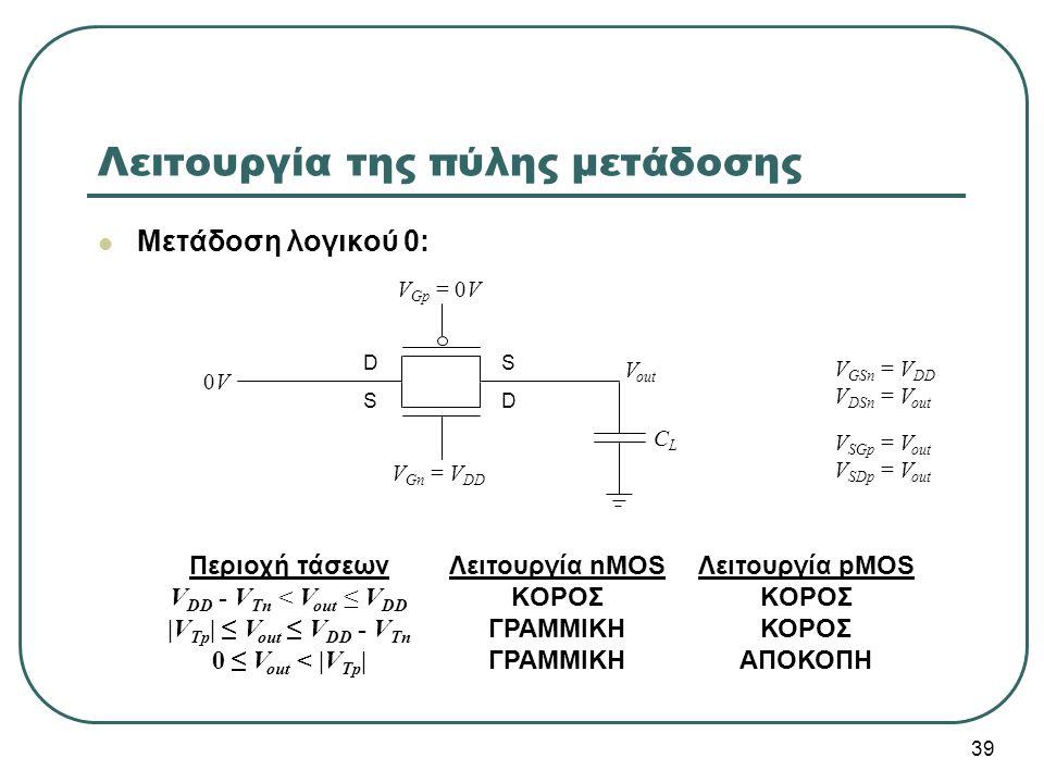 39 Λειτουργία της πύλης μετάδοσης Μετάδοση λογικού 0: DS 0V0V V Gn = V DD CLCL V out V GSn = V DD V DSn = V out V SGp = V out V SDp = V out SD V Gp =