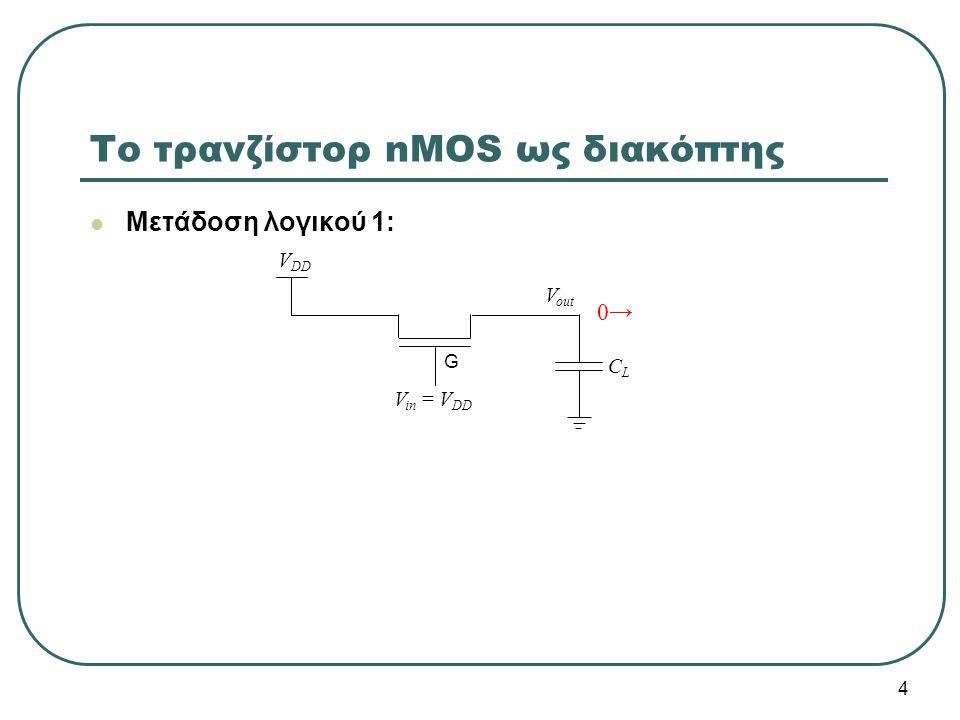 Μετάδοση λογικού 0: Το τρανζίστορ είναι ON (σε κορεσμό) μέχρι V out = |V T | - με V T τροποποιημένο λόγω επίδρασης σώματος - οπότε εισέρχεται στην περιοχή αποκοπής (OFF)  ασθενές λογικό 0 στην έξοδο Το τρανζίστορ pMOS ως διακόπτης CLCL V out V DD →| V T | S D V SG V in = 0V G V SG = V out V SD = V out 15