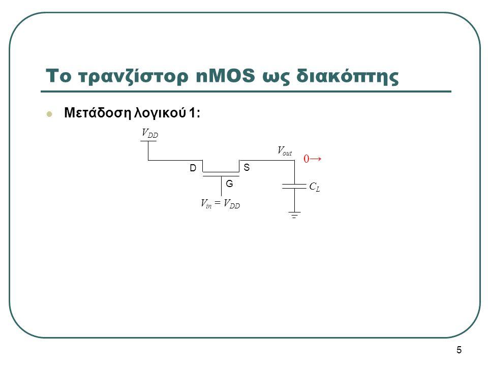 Μετάδοση λογικού 1: V DD V in = V DD Το τρανζίστορ nMOS ως διακόπτης CLCL V out G 0→0→ S D 5