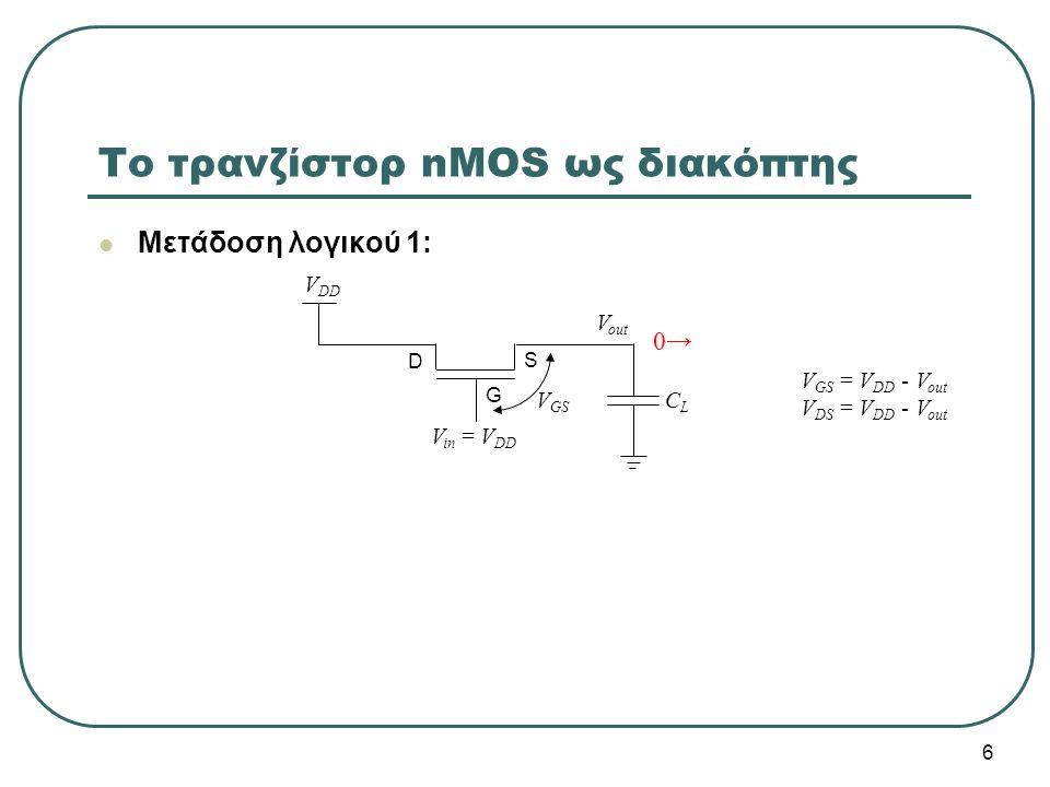Μετάδοση λογικού 1: Το τρανζίστορ είναι ON (σε κορεσμό) μέχρι V out = V DD - V T - με V T τροποποιημένο λόγω επίδρασης σώματος - οπότε εισέρχεται στην περιοχή αποκοπής (OFF)  ασθενές λογικό 1 στην έξοδο V DD V in = V DD Το τρανζίστορ nMOS ως διακόπτης CLCL V out V GS = V DD - V out V DS = V DD - V out G 0→ V DD - V T S D V GS 7