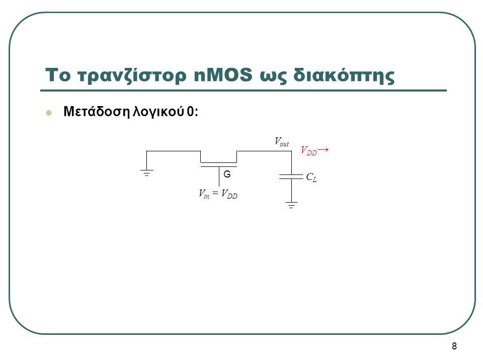 Μετάδοση λογικού 1: Το τρανζίστορ είναι συνεχώς ON (σε περιοχή κόρου για 0 ≤ V out ≤ |V T | και σε γραμμική για V out ≥ |V T | )  ισχυρό λογικό 1 στην έξοδο V DD Το τρανζίστορ pMOS ως διακόπτης CLCL V out 0→ V DD V SG = V DD V SD = V DD - V out V SG D S V in = 0V G 19