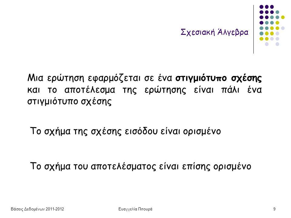 Βάσεις Δεδομένων 2011-2012Ευαγγελία Πιτουρά10 Σχεσιακή Άλγεβρα Ποιοι είναι κατάλληλοι τελεστές; Ελάχιστος αριθμός;