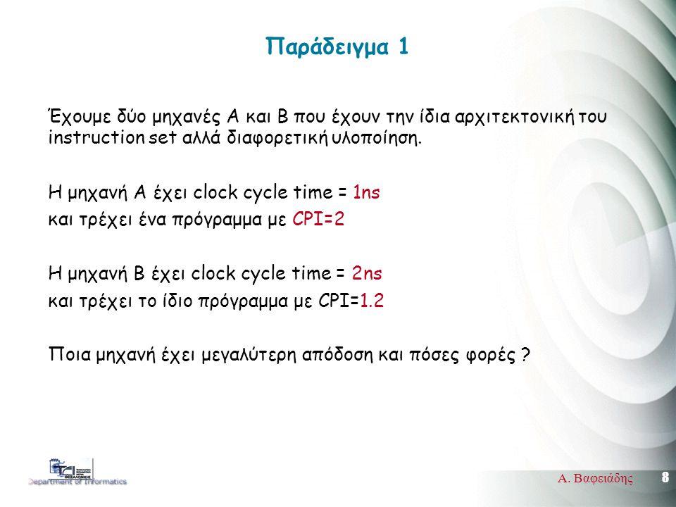 8 Α. Βαφειάδης Παράδειγμα 1 Έχουμε δύο μηχανές Α και Β που έχουν την ίδια αρχιτεκτονική του instruction set αλλά διαφορετική υλοποίηση. Η μηχανή Α έχε