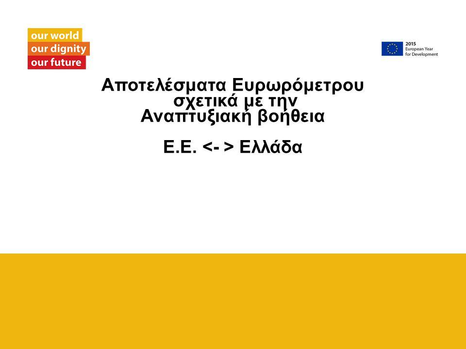 Αποτελέσματα Ευρωρόμετρου σχετικά με την Αναπτυξιακή βοήθεια Ε.Ε. Ελλάδα
