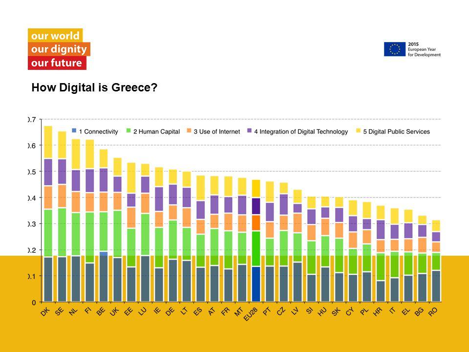 How Digital is Greece?