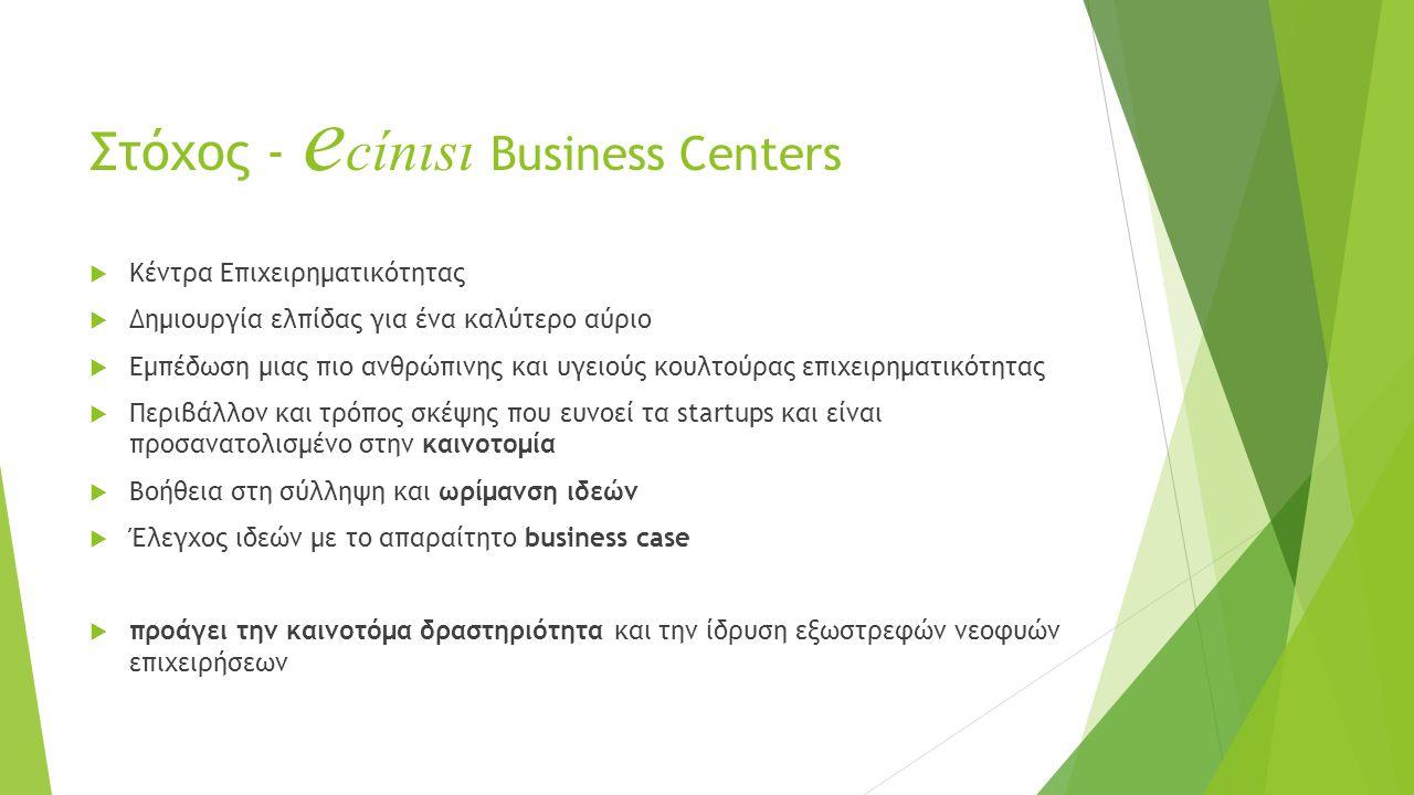 Στόχος - e cίnιsι Business Centers  Κέντρα Επιχειρηματικότητας  Δημιουργία ελπίδας για ένα καλύτερο αύριο  Εμπέδωση μιας πιο ανθρώπινης και υγειούς κουλτούρας επιχειρηματικότητας  Περιβάλλον και τρόπος σκέψης που ευνοεί τα startups και είναι προσανατολισμένο στην καινοτομία  Βοήθεια στη σύλληψη και ωρίμανση ιδεών  Έλεγχος ιδεών με το απαραίτητο business case  προάγει την καινοτόμα δραστηριότητα και την ίδρυση εξωστρεφών νεοφυών επιχειρήσεων