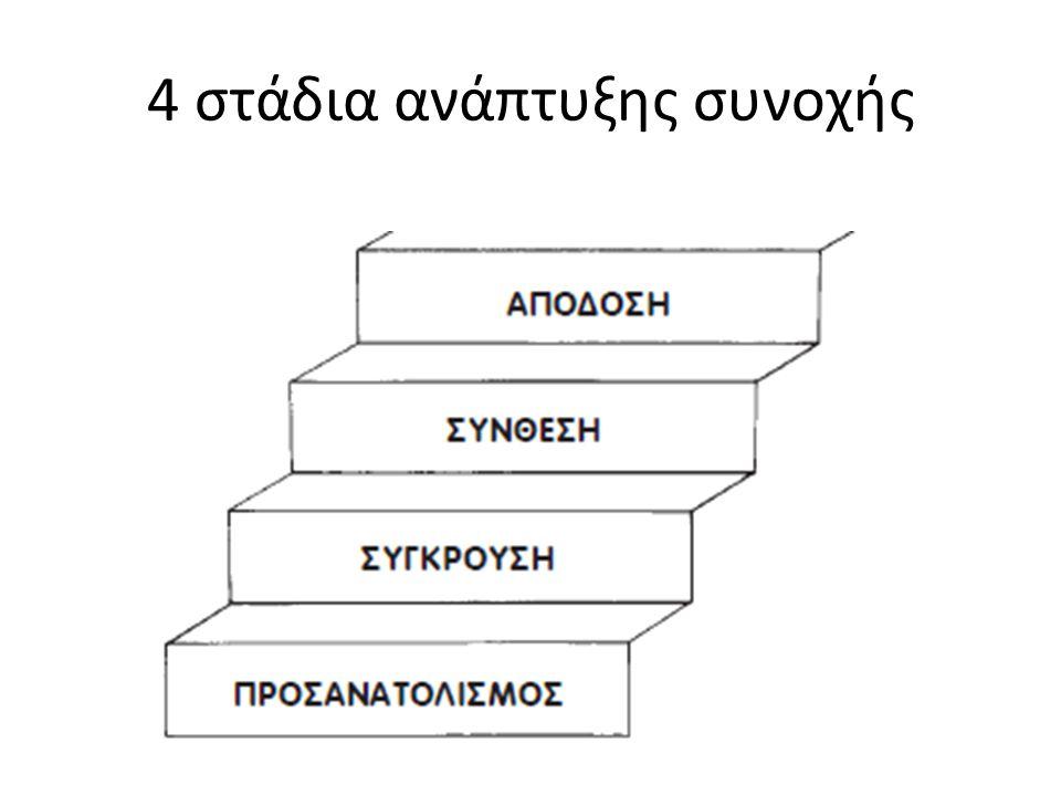 4 στάδια ανάπτυξης συνοχής