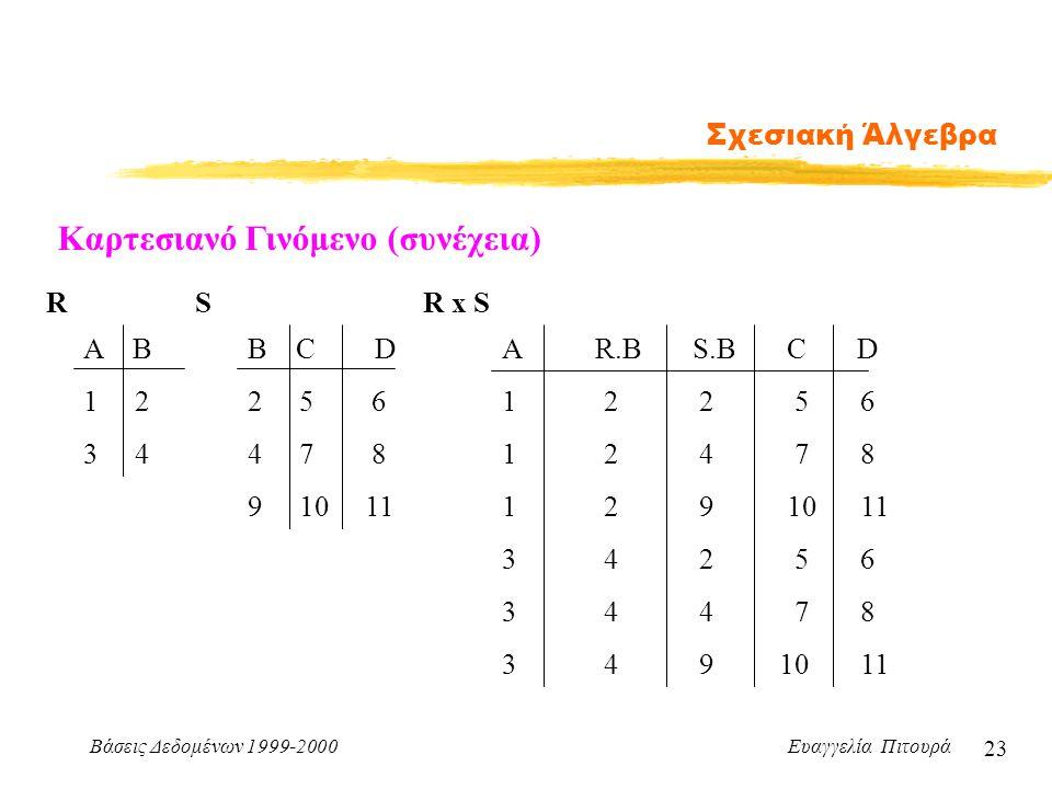 Βάσεις Δεδομένων 1999-2000 Ευαγγελία Πιτουρά 23 Σχεσιακή Άλγεβρα Καρτεσιανό Γινόμενο (συνέχεια) Α Β 1 2 3 4 B C D 2 5 6 4 7 8 9 10 11 RSR x S A R.B S.