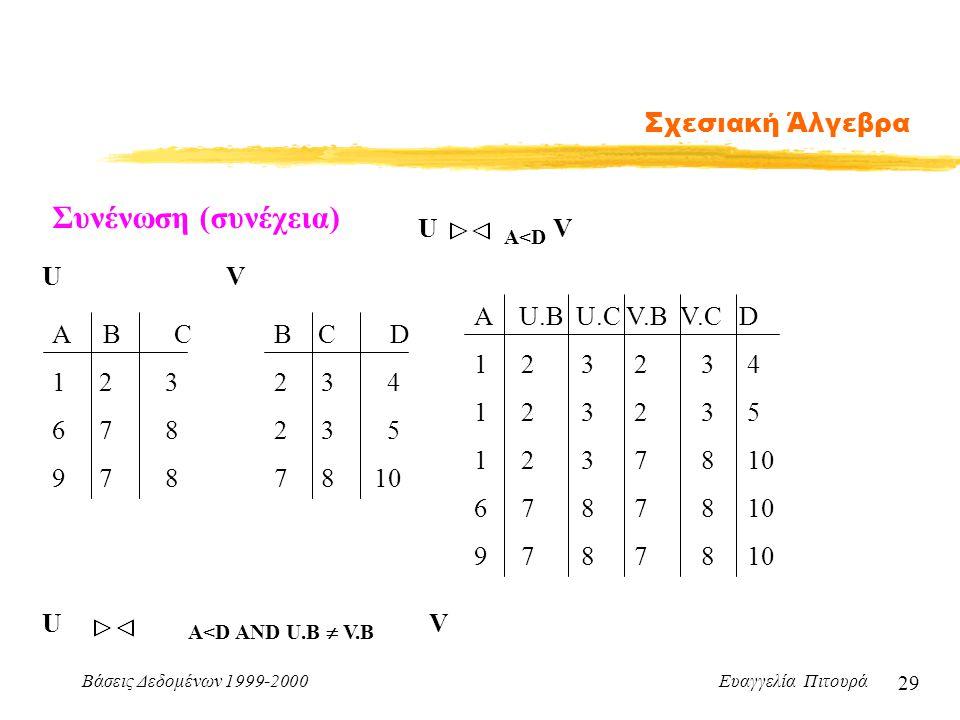 Βάσεις Δεδομένων 1999-2000 Ευαγγελία Πιτουρά 29 Σχεσιακή Άλγεβρα Συνένωση (συνέχεια) B C D 2 3 4 2 3 5 7 8 10 UV Α Β C 1 2 3 6 7 8 9 7 8 U A<D V A U.B