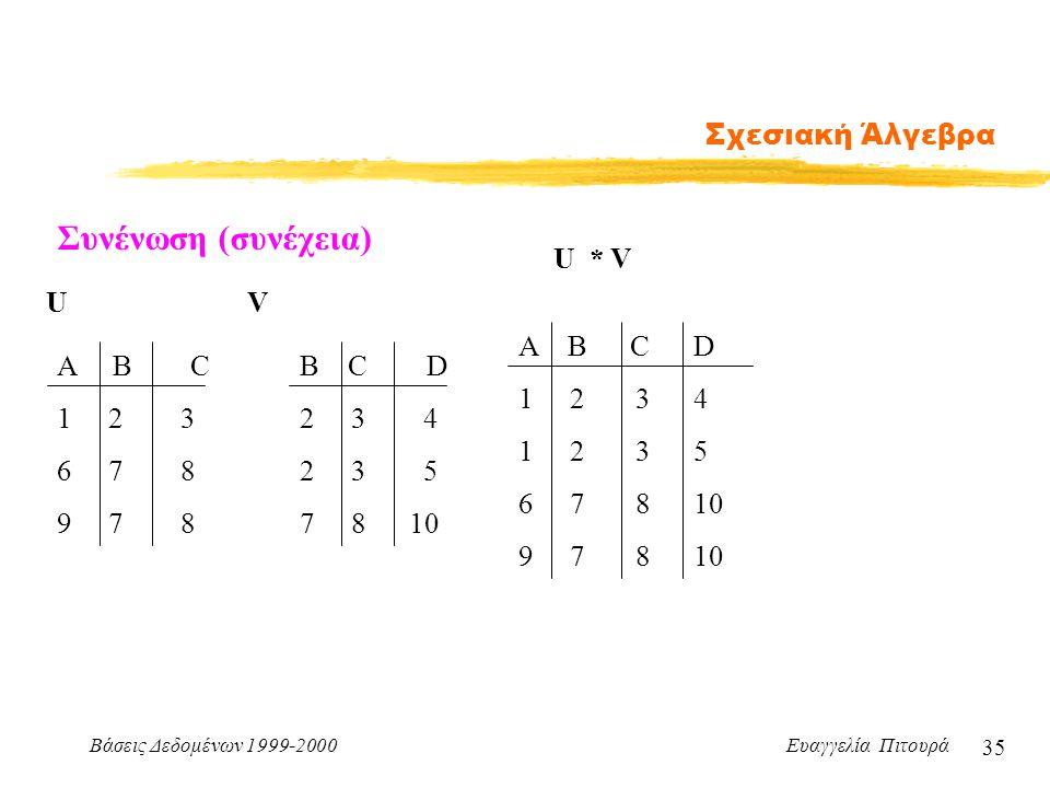 Βάσεις Δεδομένων 1999-2000 Ευαγγελία Πιτουρά 35 Σχεσιακή Άλγεβρα Συνένωση (συνέχεια) B C D 2 3 4 2 3 5 7 8 10 UV Α Β C 1 2 3 6 7 8 9 7 8 U * V A B C D